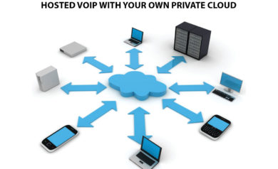 HOSTED VOIP WITH YOUR OWN PRIVATE CLOUD